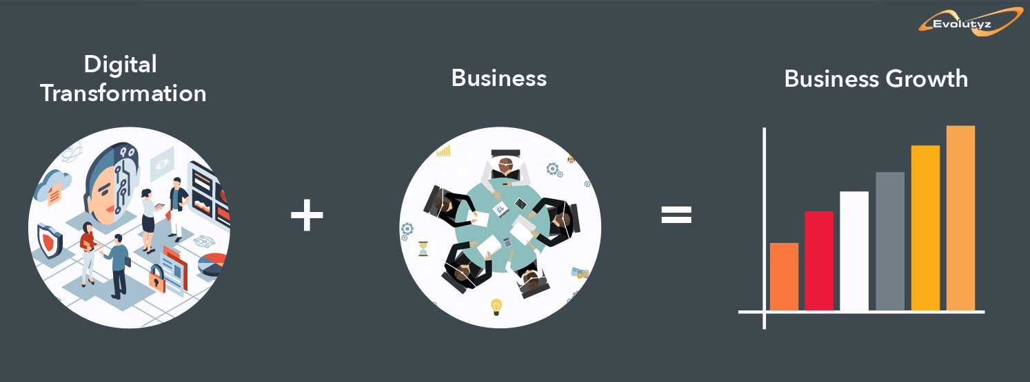 Digital Transformation is Essential for your Business Growth